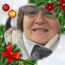 Grazyna User Profile