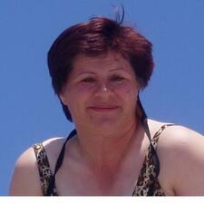 Profil Pengguna Nevenka