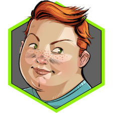 Profil Pengguna Todd
