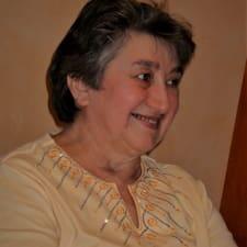 Profil Pengguna Swetlana
