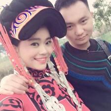 Profil utilisateur de MingXu