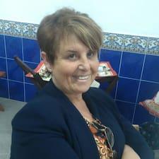 María Jacinta님의 사용자 프로필