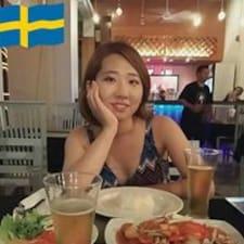 Профиль пользователя Minju