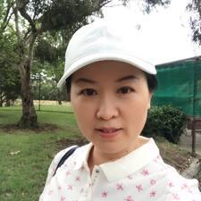Profil korisnika Qian