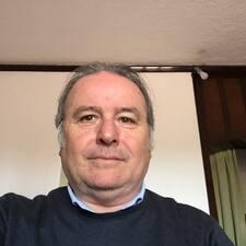 Rodolfosimoneschi Kullanıcı Profili