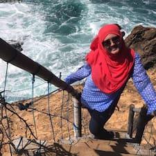 Nur Afiqah - Uživatelský profil