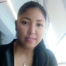 Profil korisnika Talita