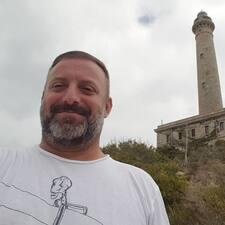 Juan Angel User Profile