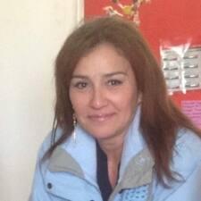 Gebruikersprofiel María Esther