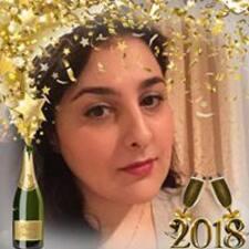 Profil Pengguna Maryam
