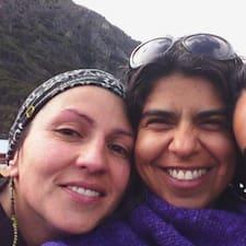 Profil Pengguna Ariela Y Elena