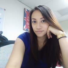 Profil korisnika Tety Haslina