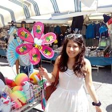 Meghna Rynjah User Profile
