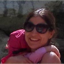 Aude felhasználói profilja
