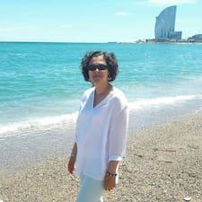 Paula Andrea Brukerprofil
