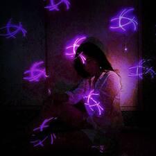 Raissa Larasati - Uživatelský profil