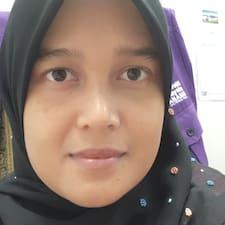 Zaihah felhasználói profilja