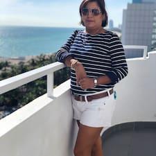Carmen felhasználói profilja