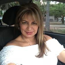 Profil Pengguna Ana Inmaculada