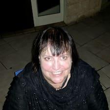 Annedore Brugerprofil