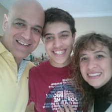 Cristian Pablo - Profil Użytkownika