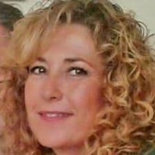 Paloma - Profil Użytkownika