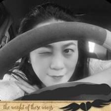 Profil korisnika Nattaya