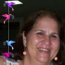 Aloma User Profile