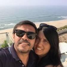 João - Profil Użytkownika