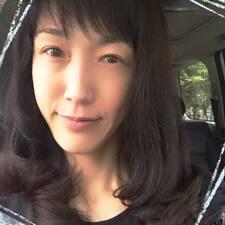 みっちぇる felhasználói profilja