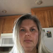 Betsy - Profil Użytkownika