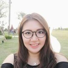 Profil korisnika Loo