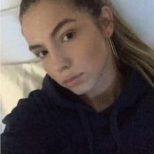 Malina - Uživatelský profil
