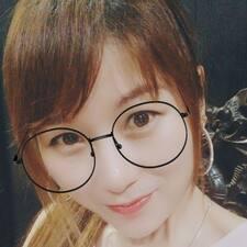 Profil Pengguna 娜妮