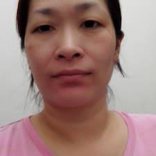 Siew Meng Brugerprofil