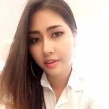 Tuyen felhasználói profilja
