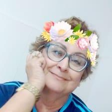 Ana Neri Brukerprofil