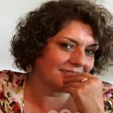 Ma. Azucena Brugerprofil