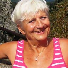 Miloslava Profile ng User
