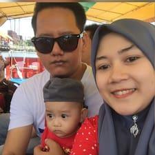 Mohd Hazwan felhasználói profilja
