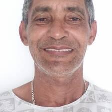 Profilo utente di Coelho
