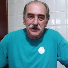 Profil korisnika Rogério