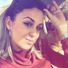 Maria Luisa - Profil Użytkownika