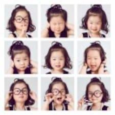 小皓 - Profil Użytkownika