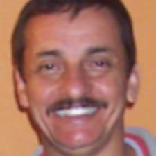 Alvaro Brukerprofil