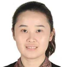 文静 felhasználói profilja