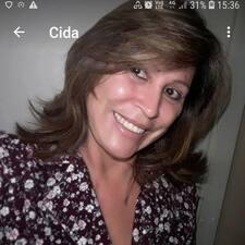 โพรไฟล์ผู้ใช้ Cida