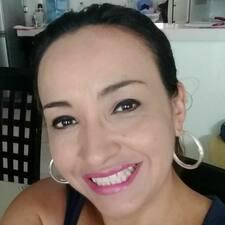 Erika Nohemy User Profile