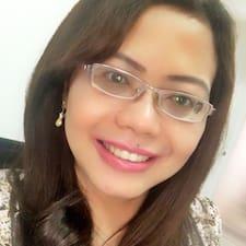 Theresia Anik User Profile