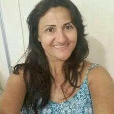 Maria Das Graças User Profile